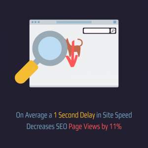11% SEO graphic