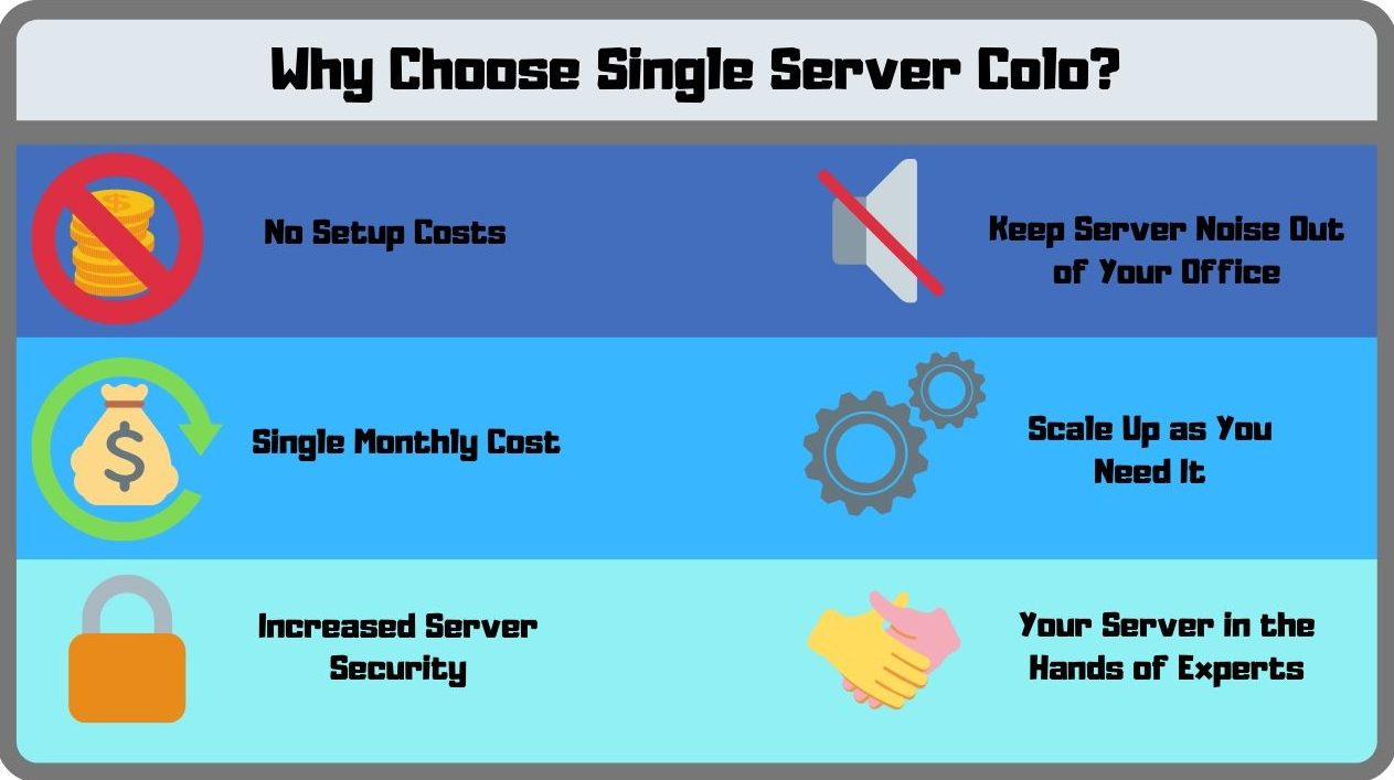 The benefits of Single Server Colocation. Why choose it?