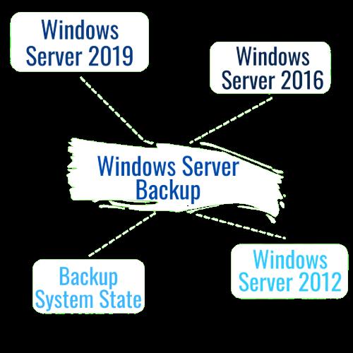 Windows Server Backup - Windows Server 2019, Windows Server 2016, Windows Server 2012, Backup system state