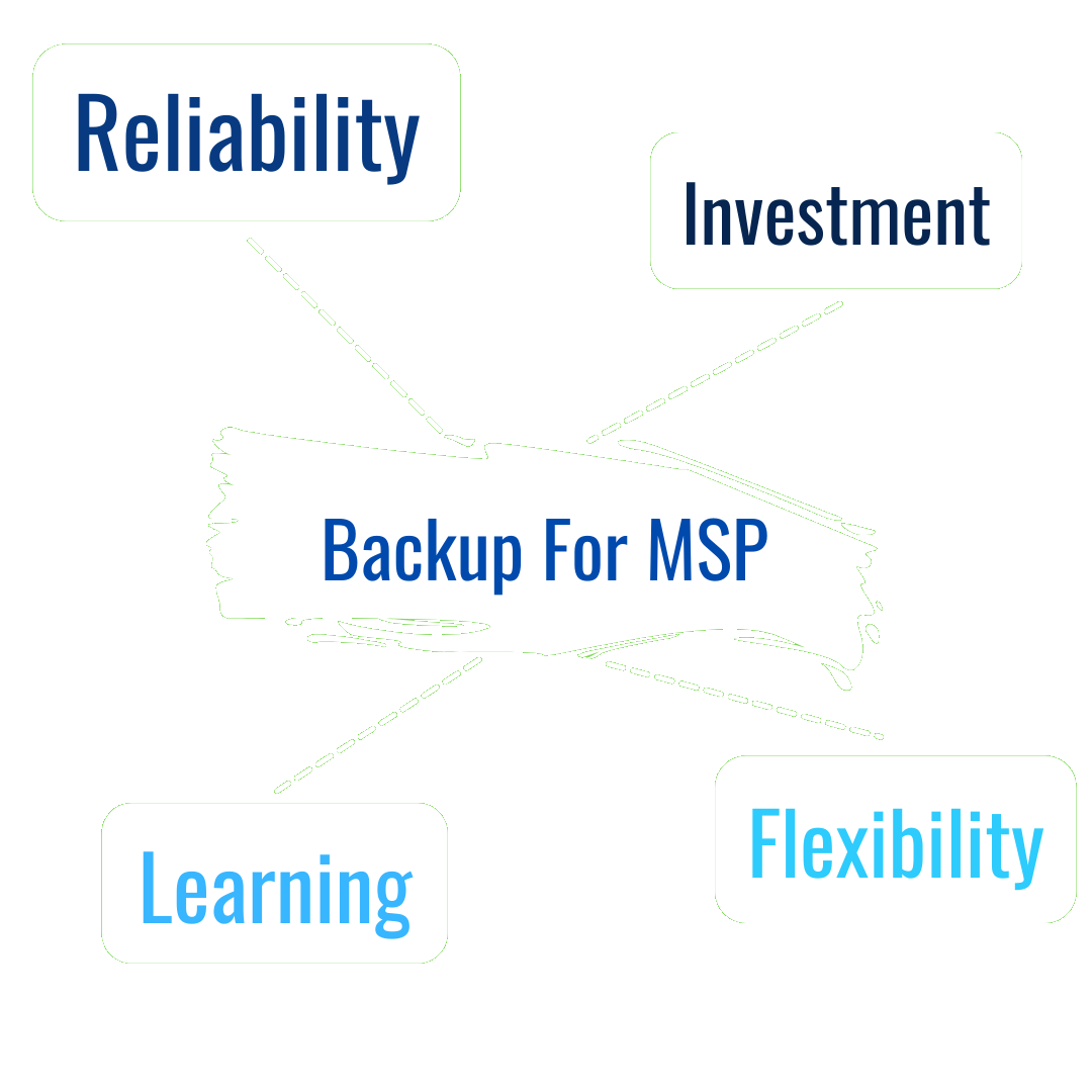 Backup for MSP, you don't have to worry about Reliability, Investment, Learning or Flexibility